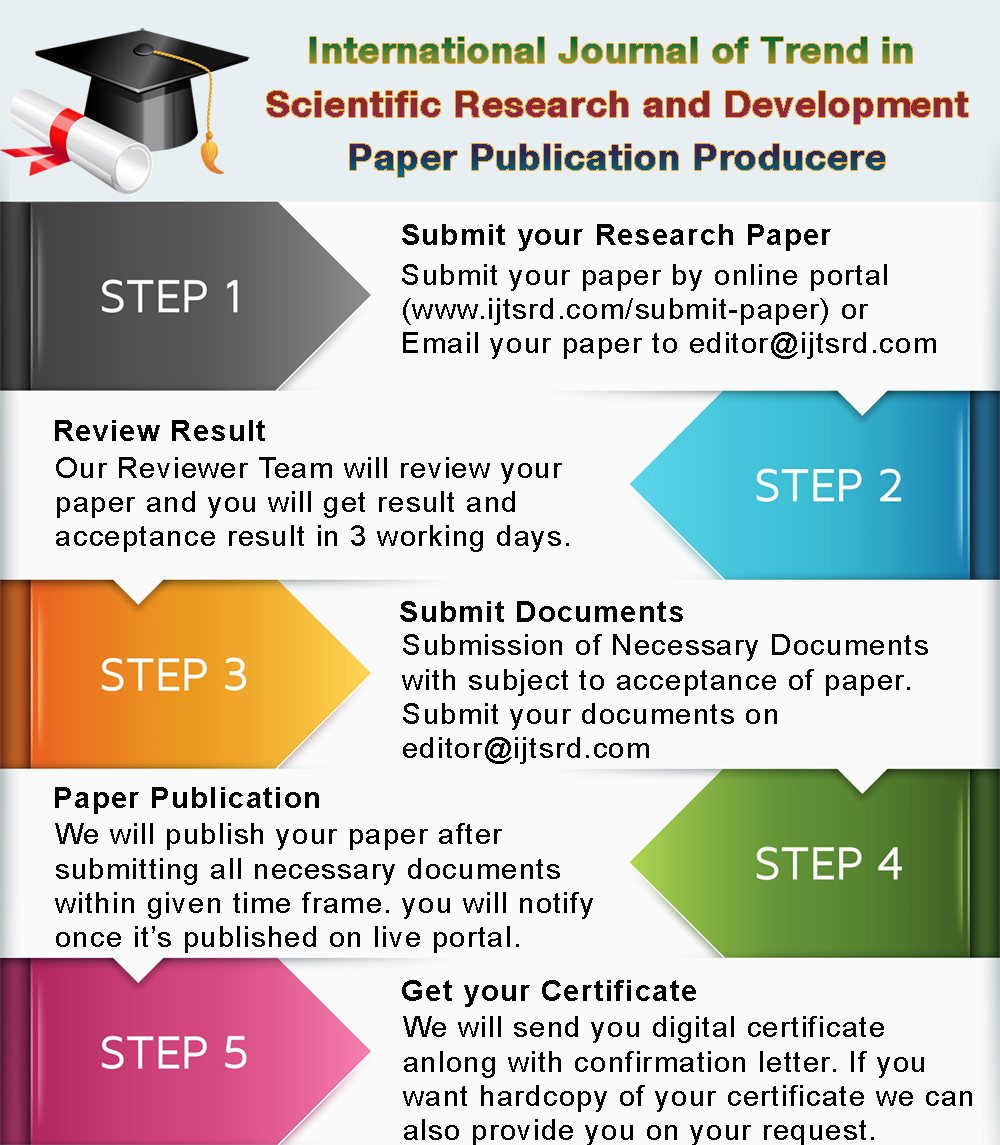 publish marketing research paper Invaluable information for prospective authors from emerald, the the world's leading publisher of management research if you want to get published, this should be your first port of call.